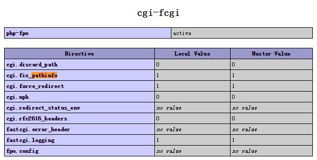 php中的pathinfo配置