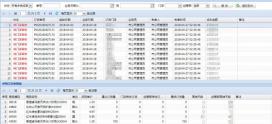 中石化惠州门店建议订货量平台上线